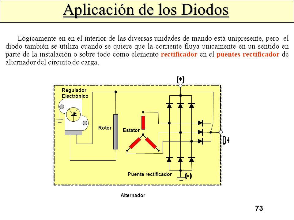 Aplicación de los Diodos