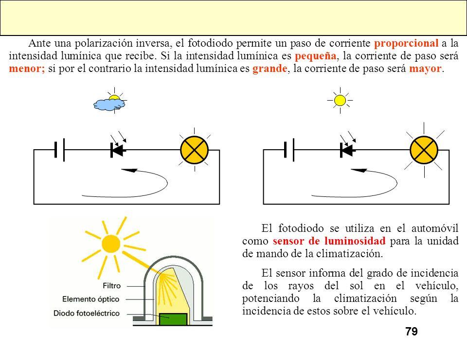 Ante una polarización inversa, el fotodiodo permite un paso de corriente proporcional a la intensidad lumínica que recibe. Si la intensidad lumínica es pequeña, la corriente de paso será menor; si por el contrario la intensidad lumínica es grande, la corriente de paso será mayor.