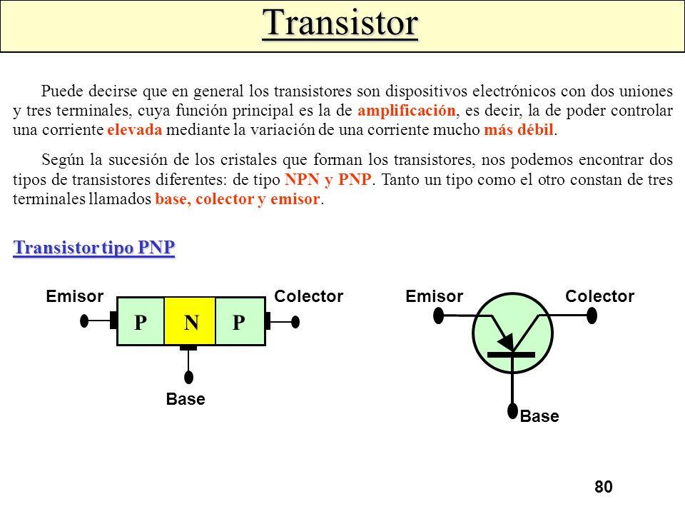 Transistor P N Transistor tipo PNP