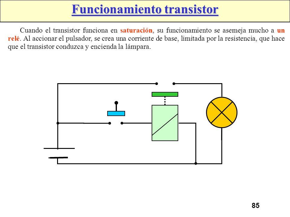 Funcionamiento transistor