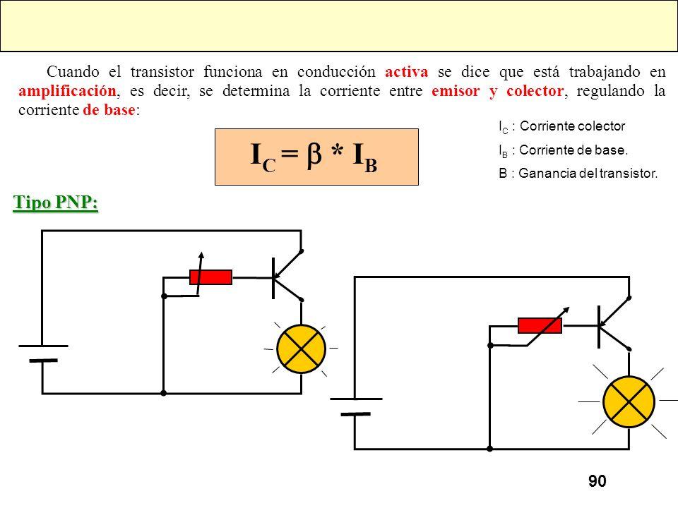Cuando el transistor funciona en conducción activa se dice que está trabajando en amplificación, es decir, se determina la corriente entre emisor y colector, regulando la corriente de base: