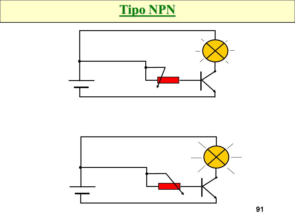 Tipo NPN