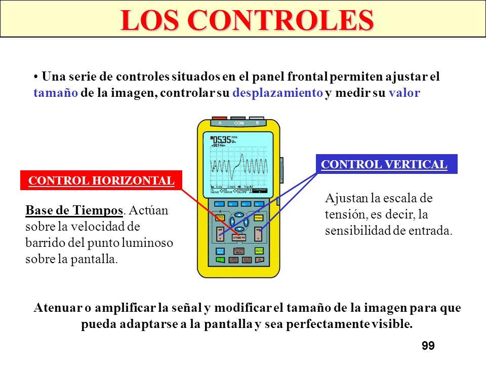 LOS CONTROLES