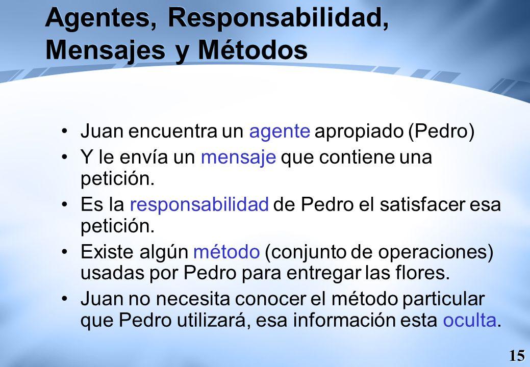 Agentes, Responsabilidad, Mensajes y Métodos