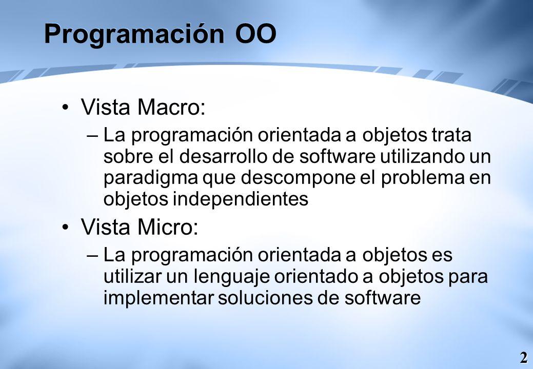 Programación OO Vista Macro: Vista Micro: