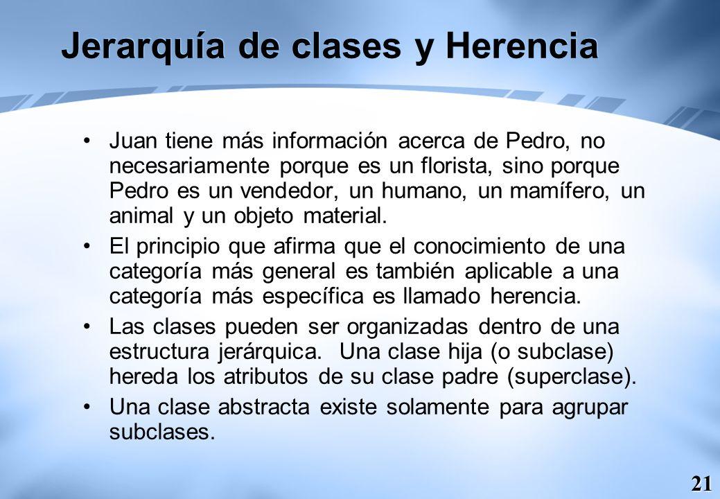 Jerarquía de clases y Herencia