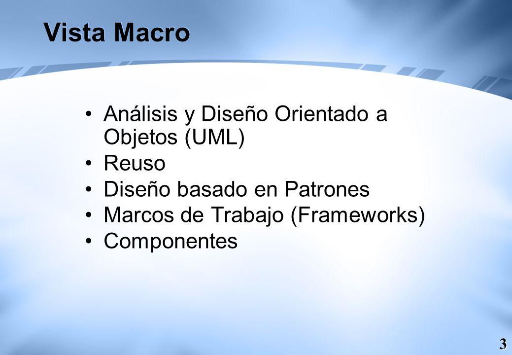 Vista Macro Análisis y Diseño Orientado a Objetos (UML) Reuso