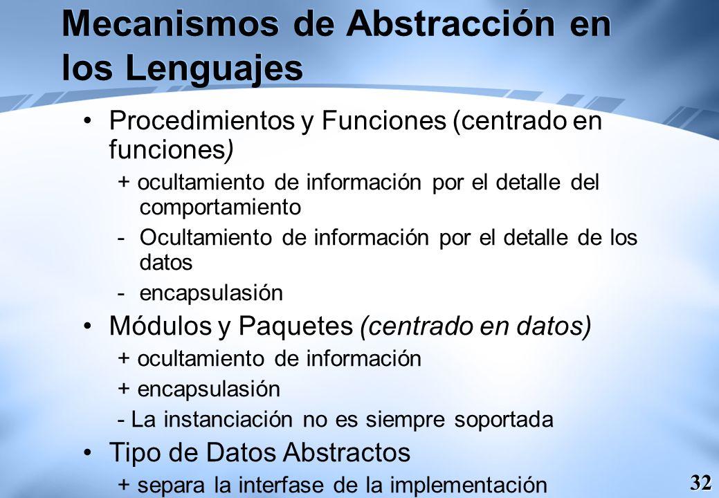 Mecanismos de Abstracción en los Lenguajes