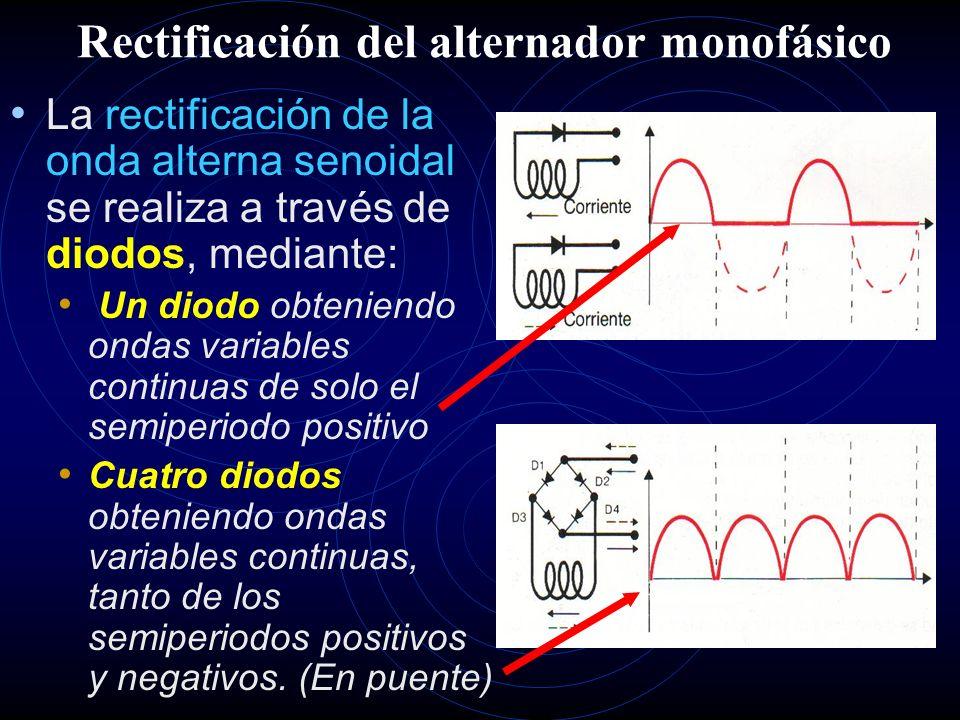 Rectificación del alternador monofásico