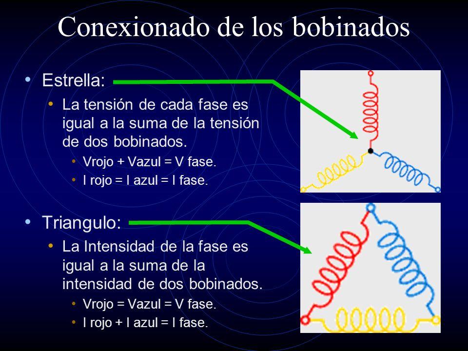 Conexionado de los bobinados