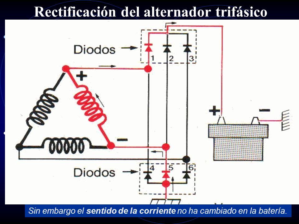 Rectificación del alternador trifásico