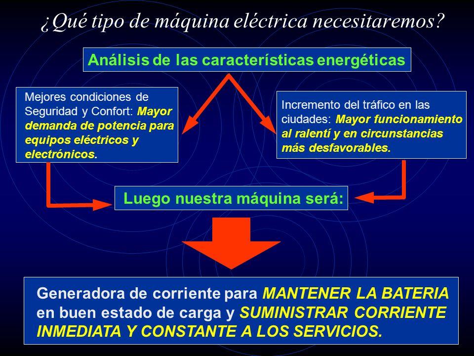 ¿Qué tipo de máquina eléctrica necesitaremos