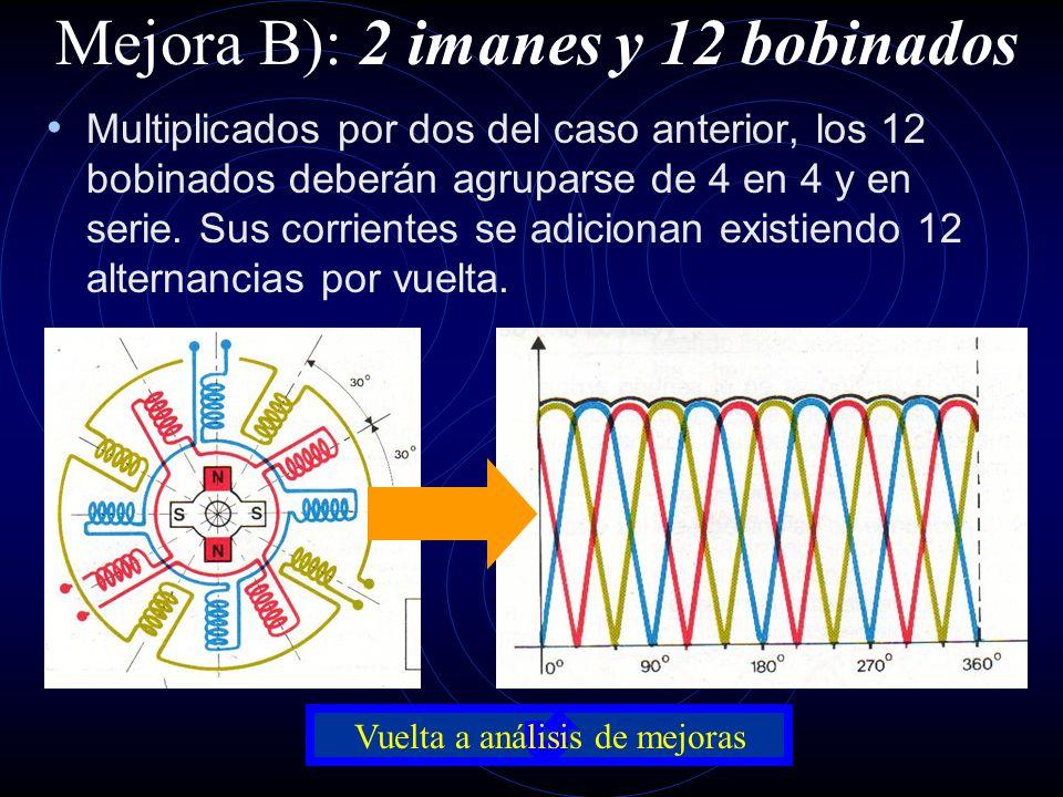 Mejora B): 2 imanes y 12 bobinados