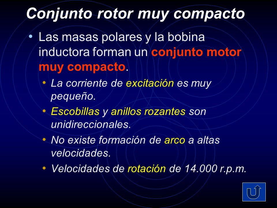 Conjunto rotor muy compacto