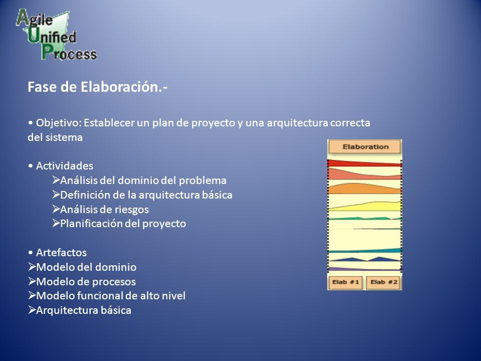 Fase de Elaboración.- • Objetivo: Establecer un plan de proyecto y una arquitectura correcta. del sistema.