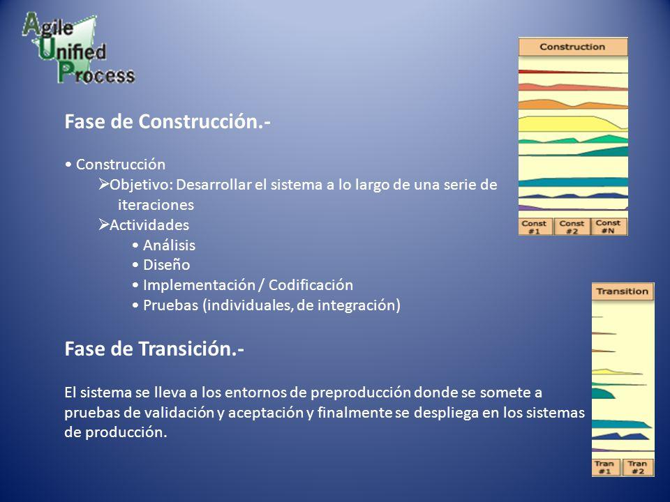 Fase de Construcción.- Fase de Transición.- • Construcción