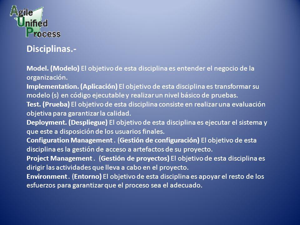 Disciplinas.- Model. (Modelo) El objetivo de esta disciplina es entender el negocio de la organización.