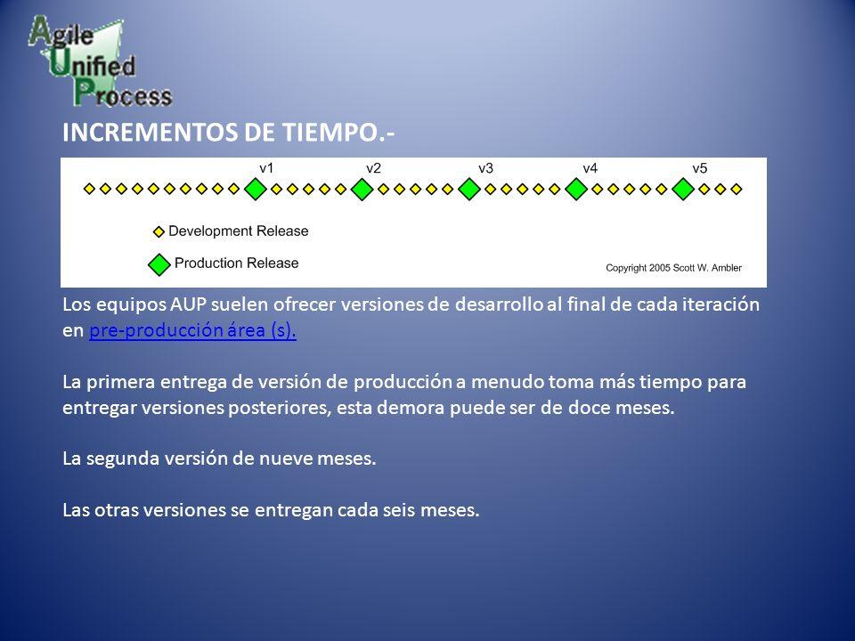 INCREMENTOS DE TIEMPO.-