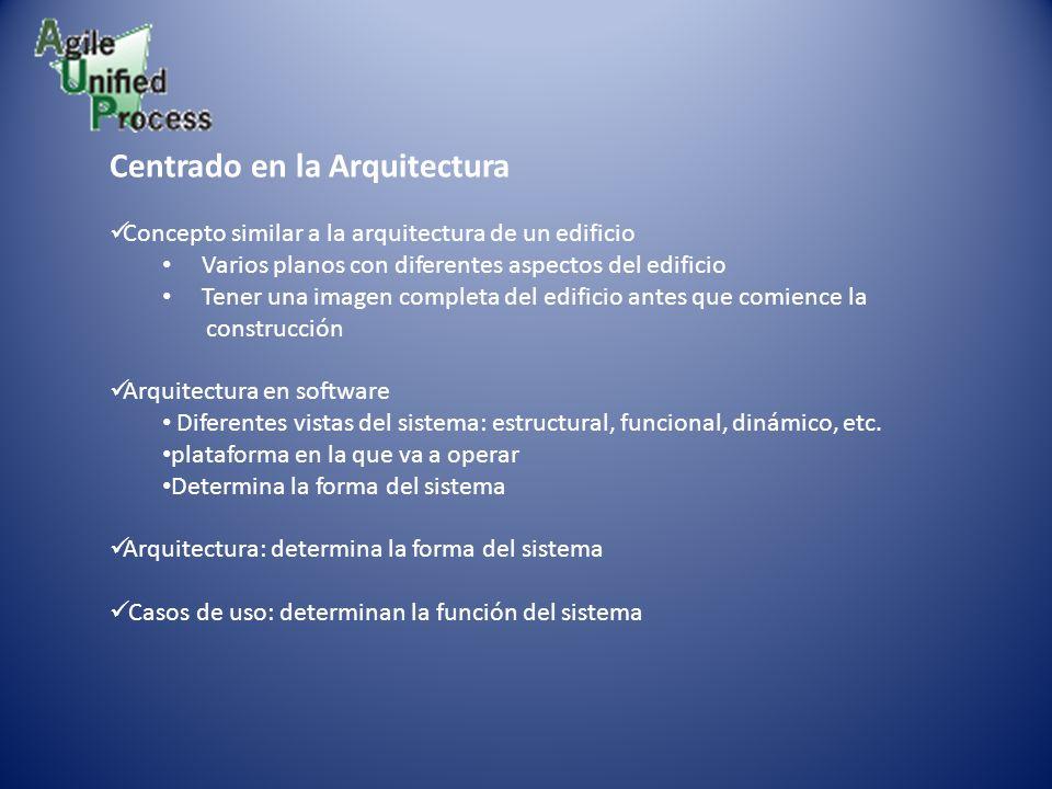 Centrado en la Arquitectura