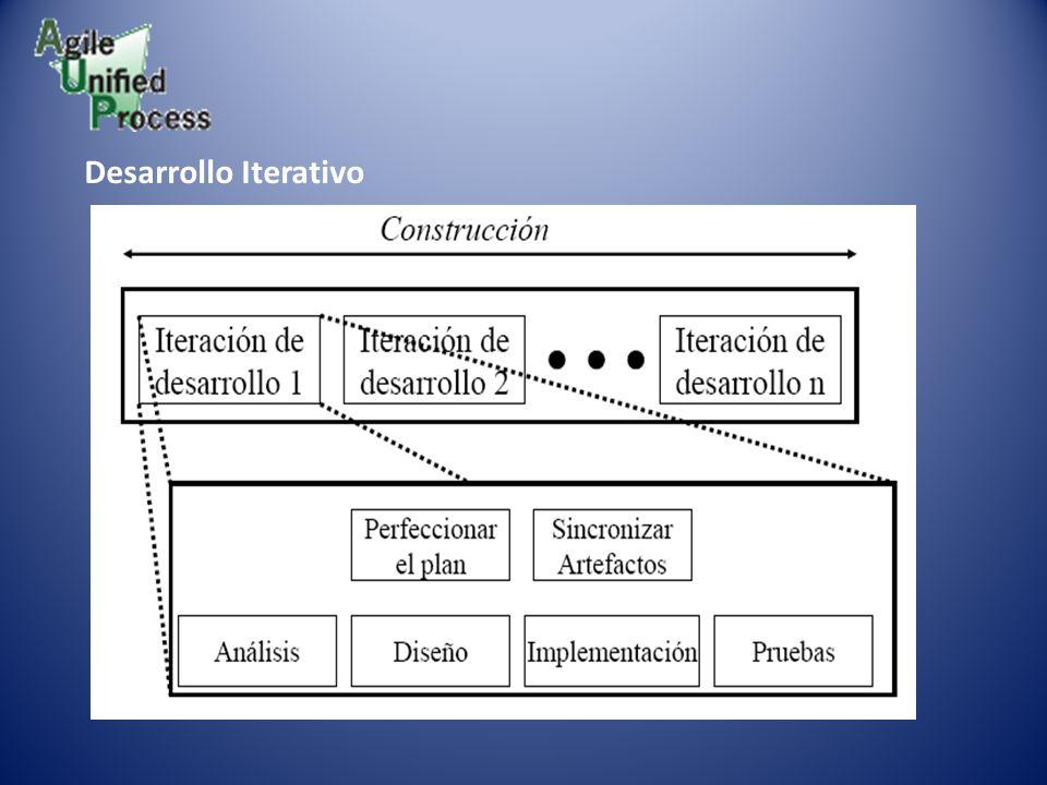 Desarrollo Iterativo