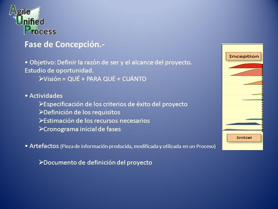 Fase de Concepción.- • Objetivo: Definir la razón de ser y el alcance del proyecto. Estudio de oportunidad.