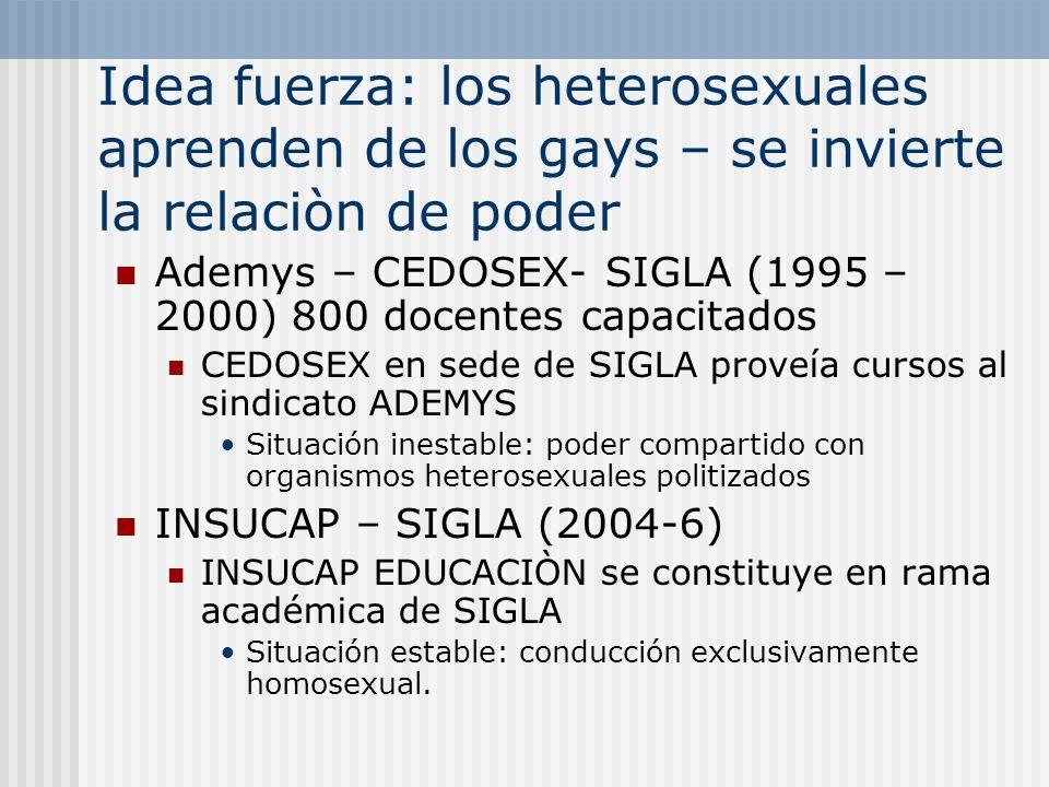 Idea fuerza: los heterosexuales aprenden de los gays – se invierte la relaciòn de poder