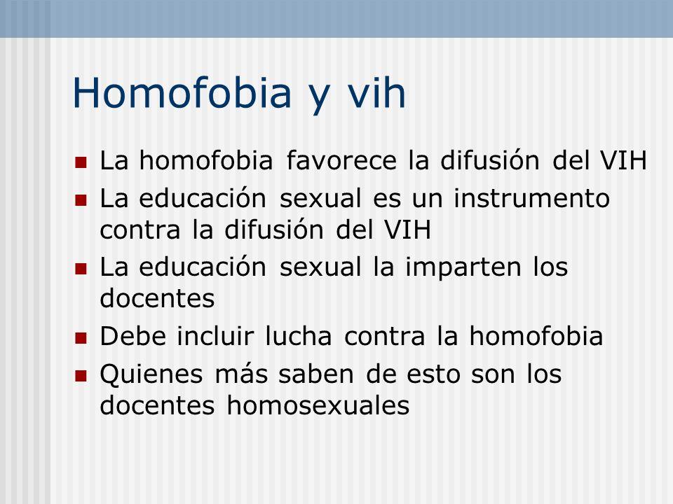 Homofobia y vih La homofobia favorece la difusión del VIH