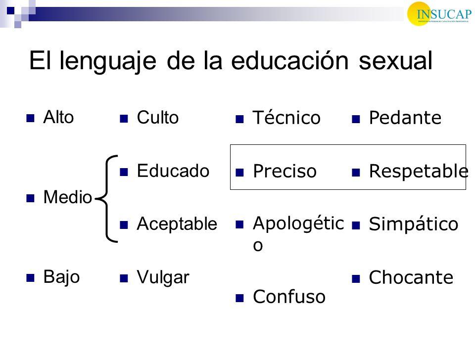 El lenguaje de la educación sexual