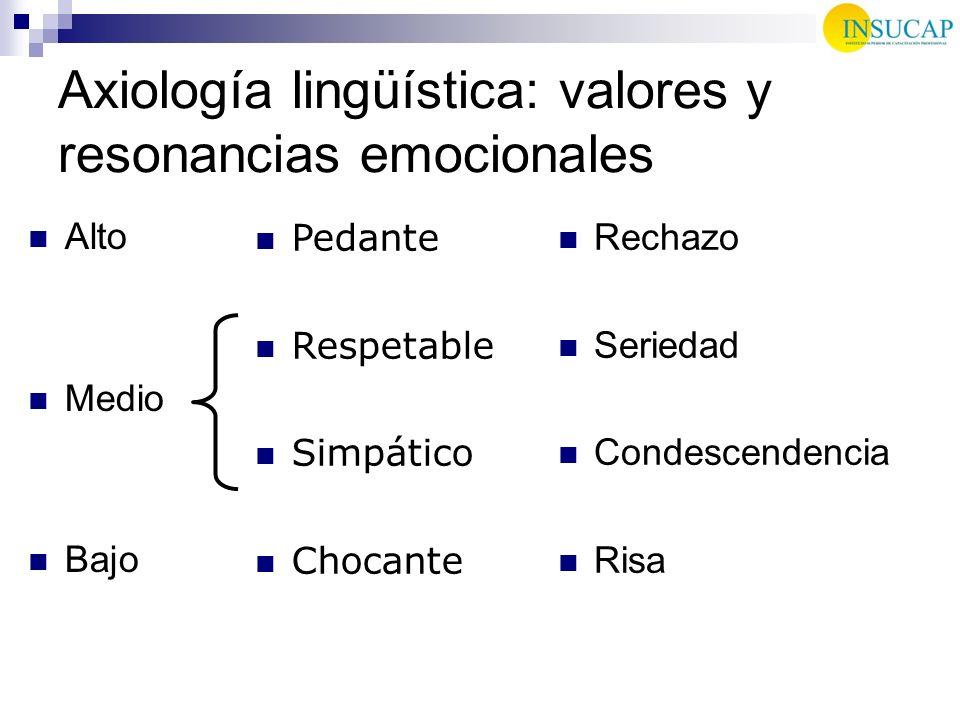 Axiología lingüística: valores y resonancias emocionales