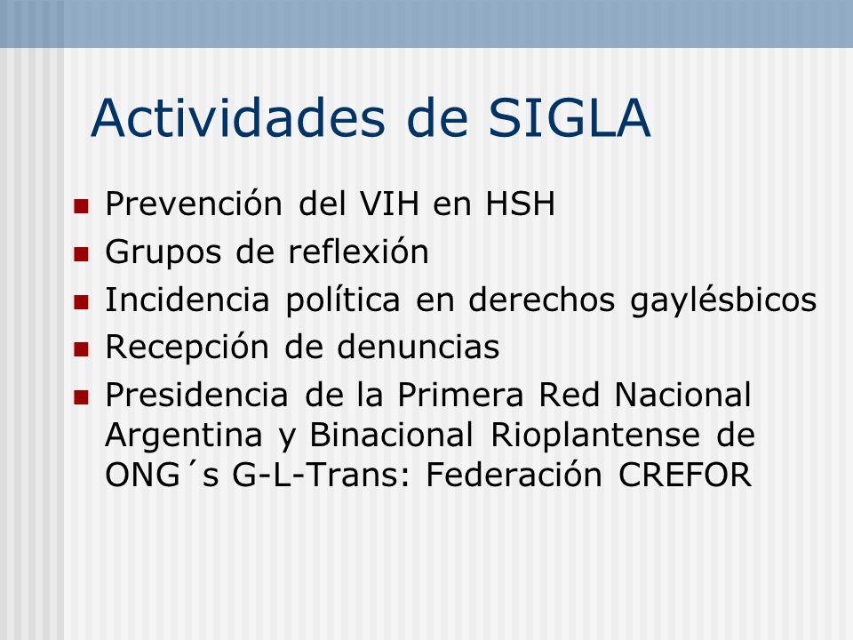 Actividades de SIGLA Prevención del VIH en HSH Grupos de reflexión