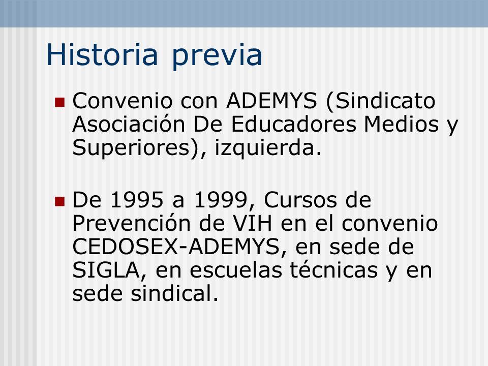 Historia previa Convenio con ADEMYS (Sindicato Asociación De Educadores Medios y Superiores), izquierda.