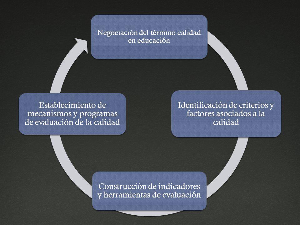 Negociación del término calidad en educación