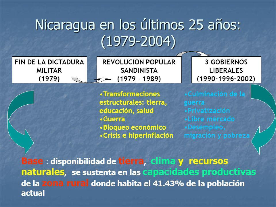 Nicaragua en los últimos 25 años: (1979-2004)