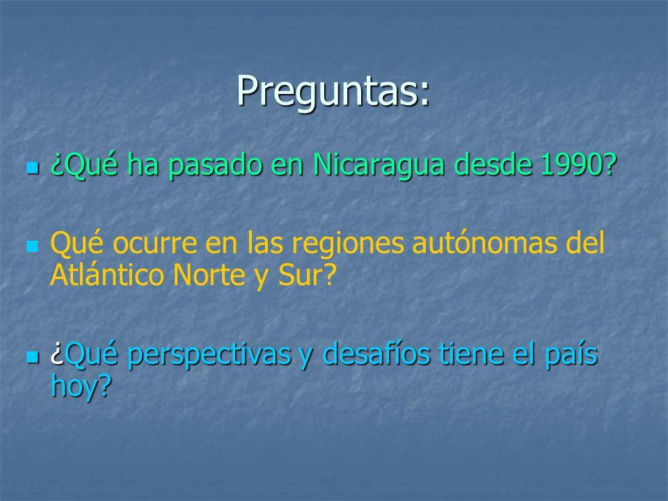Preguntas: ¿Qué ha pasado en Nicaragua desde 1990