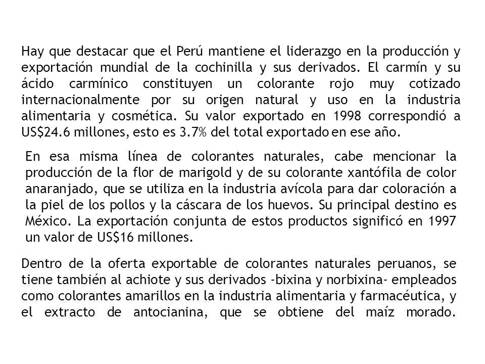 Hay que destacar que el Perú mantiene el liderazgo en la producción y exportación mundial de la cochinilla y sus derivados. El carmín y su ácido carmínico constituyen un colorante rojo muy cotizado internacionalmente por su origen natural y uso en la industria alimentaria y cosmética. Su valor exportado en 1998 correspondió a US$24.6 millones, esto es 3.7% del total exportado en ese año.