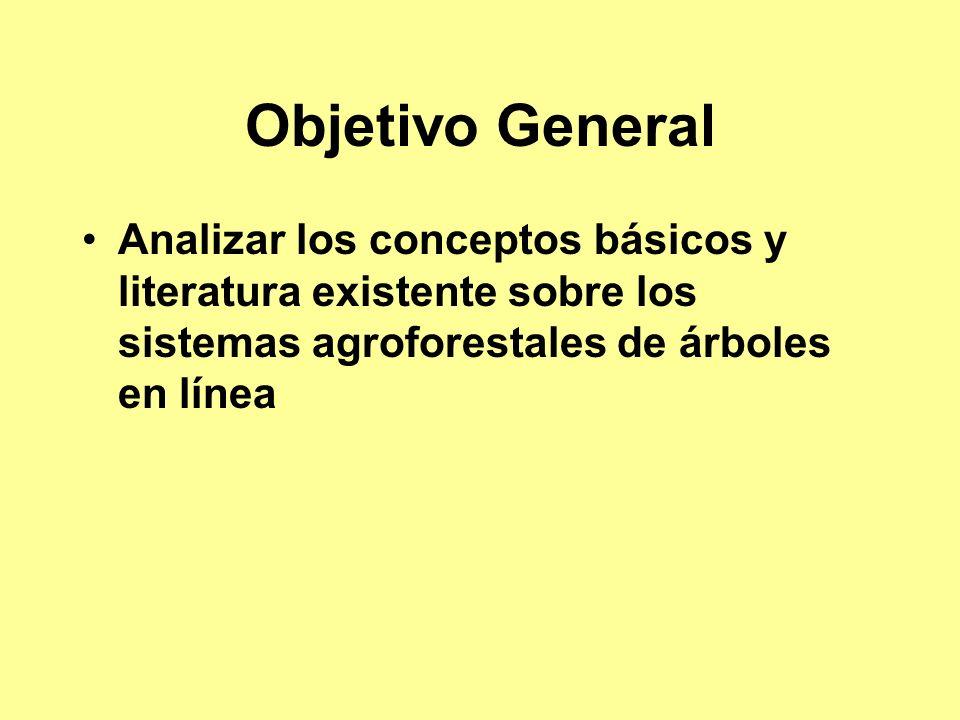 Objetivo General Analizar los conceptos básicos y literatura existente sobre los sistemas agroforestales de árboles en línea.