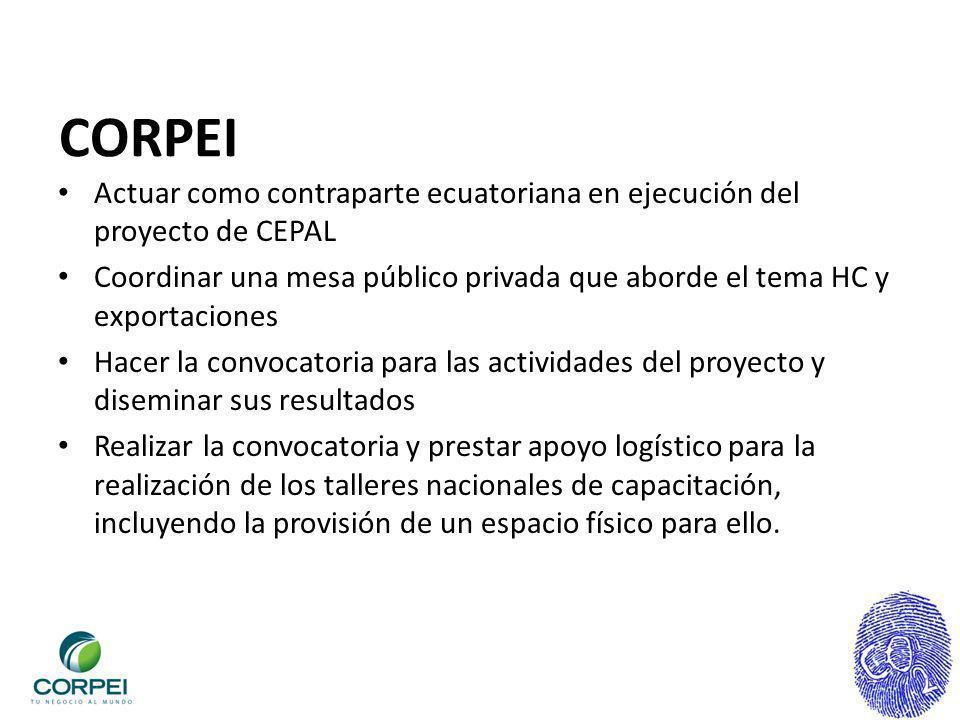 CORPEI Actuar como contraparte ecuatoriana en ejecución del proyecto de CEPAL.