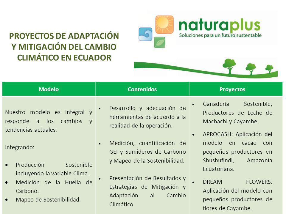 PROYECTOS DE ADAPTACIÓN Y MITIGACIÓN DEL CAMBIO CLIMÁTICO EN ECUADOR