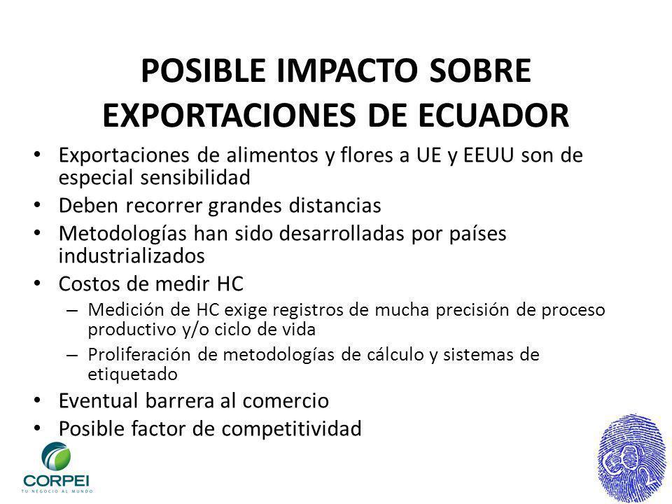 POSIBLE IMPACTO SOBRE EXPORTACIONES DE ECUADOR