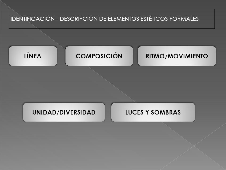 LÍNEA COMPOSICIÓN RITMO/MOVIMIENTO UNIDAD/DIVERSIDAD LUCES Y SOMBRAS