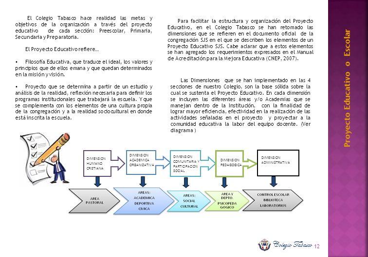 Proyecto Educativo o Escolar