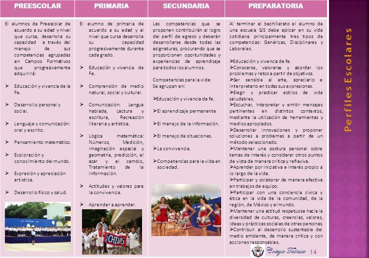 Perfiles Escolares Colegio Tabasco PREESCOLAR PRIMARIA SECUNDARIA
