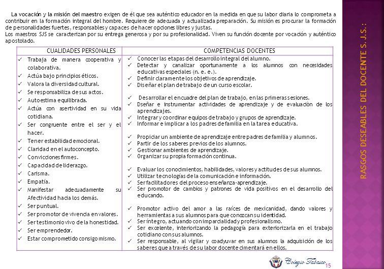 Colegio Tabasco RASGOS DESEABLES DEL DOCENTE S.J.S.: