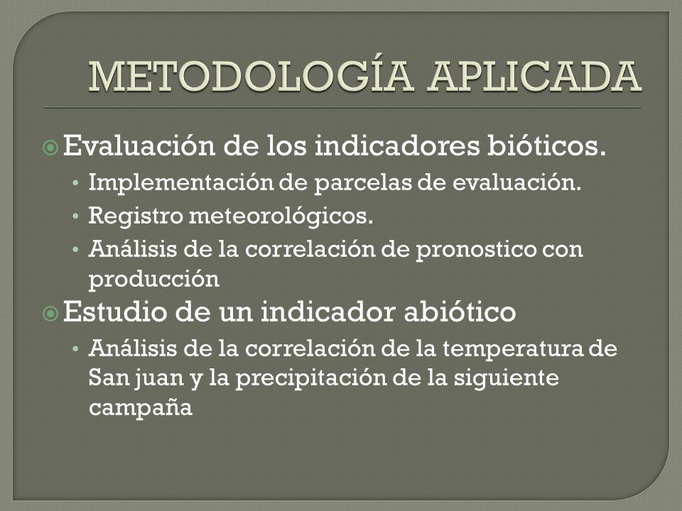 METODOLOGÍA APLICADA Evaluación de los indicadores bióticos.