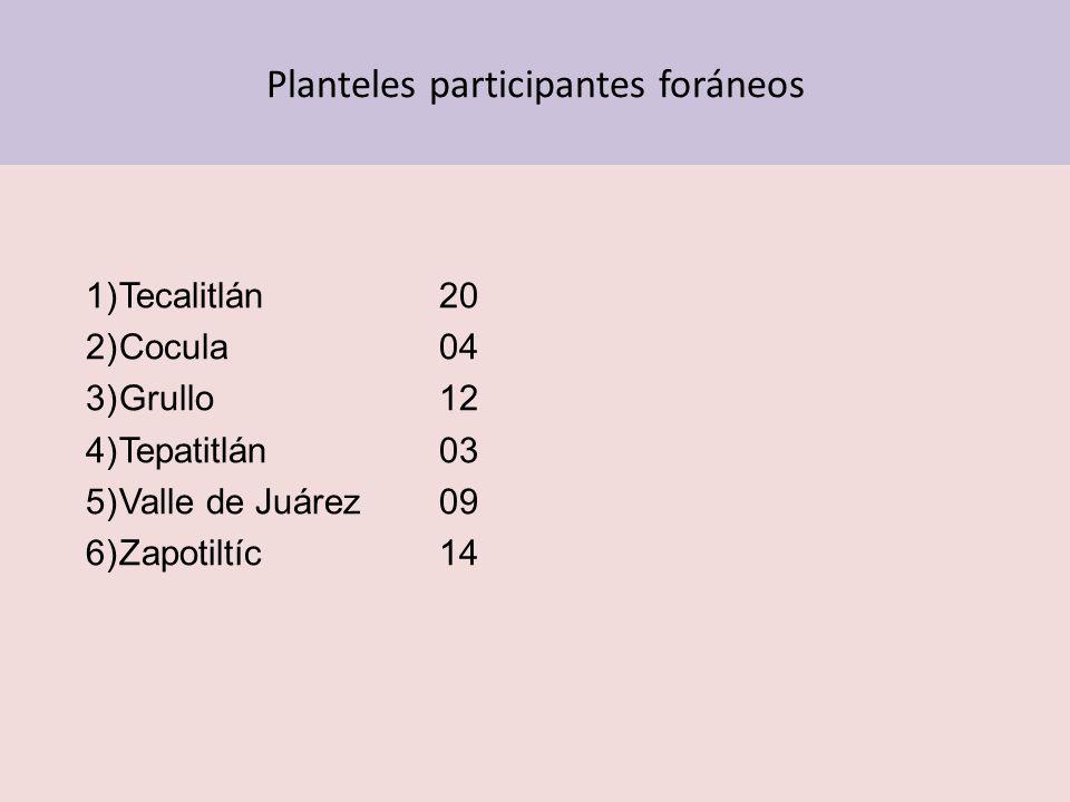 Planteles participantes foráneos