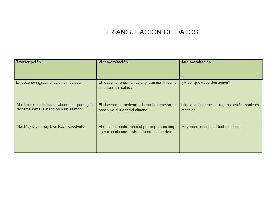 TRIANGULACIÓN DE DATOS