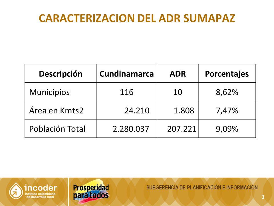 CARACTERIZACION DEL ADR SUMAPAZ