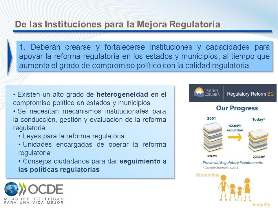De las Instituciones para la Mejora Regulatoria