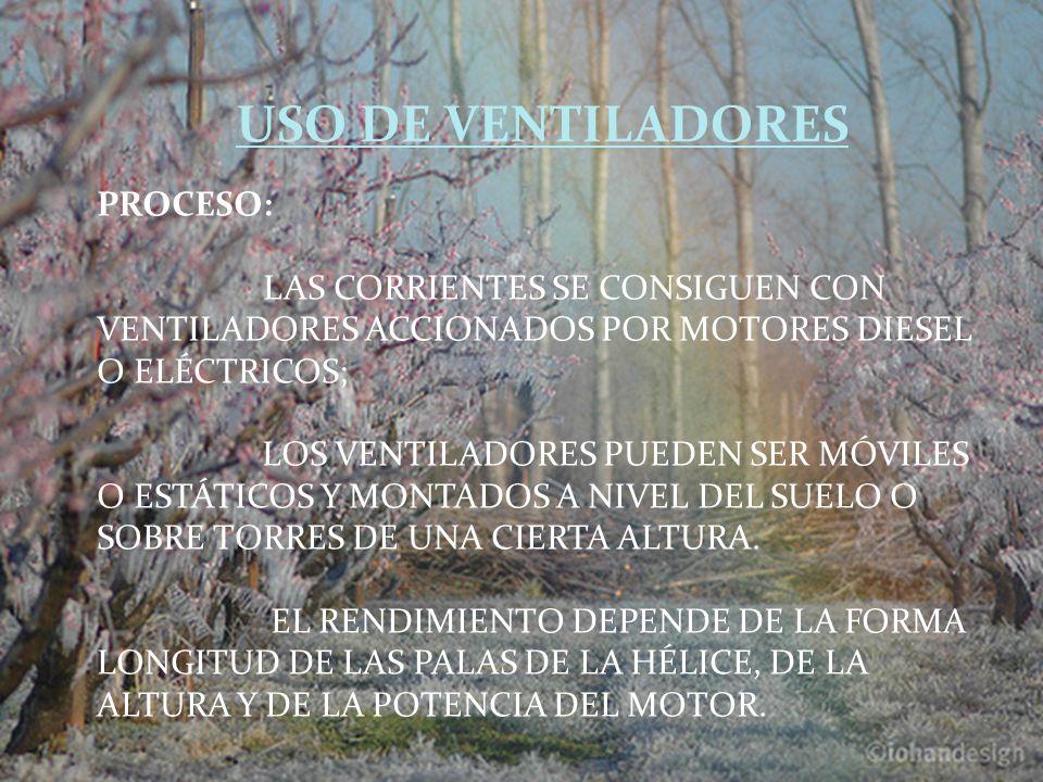 USO DE VENTILADORES PROCESO: