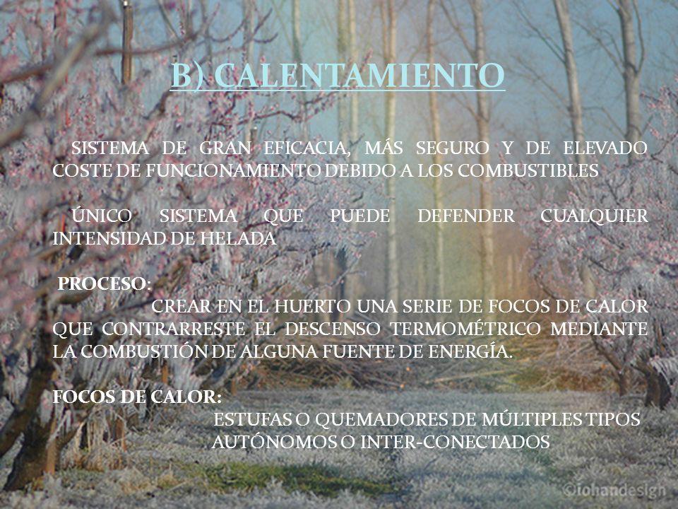 B) CALENTAMIENTO SISTEMA DE GRAN EFICACIA, MÁS SEGURO Y DE ELEVADO COSTE DE FUNCIONAMIENTO DEBIDO A LOS COMBUSTIBLES.